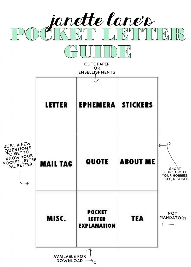 Janette Lane'S Pocket Letter Guide – Pocket Letters